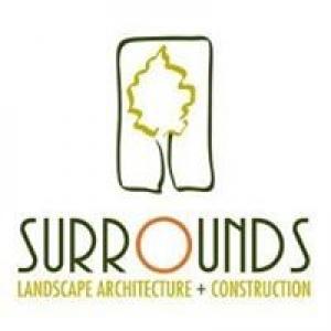 Surrounds Inc