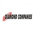 Diamond Coring